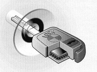 Электронная противоугонная система