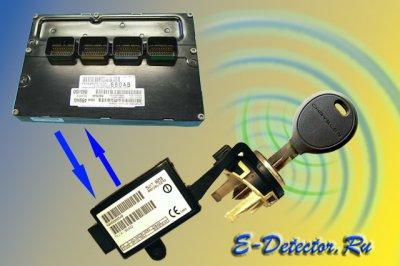 Электронные ключи транспондеров
