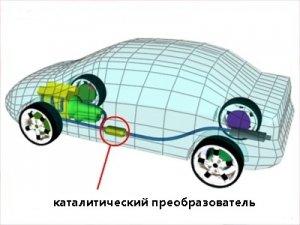 Требования к катализатору автомобиля