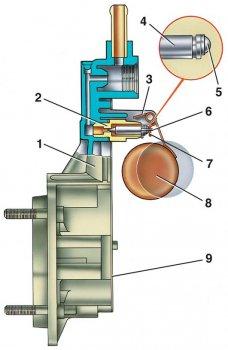 Игольчатый клапан