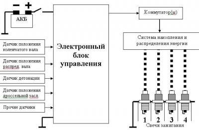 электрическая схема 406 двигателя