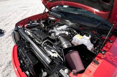 Небывалый спрос на автомобиль  Ford F-150 SVT Raptor